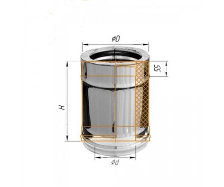 Труба дымоходная нерж/оцинк L-0,25м толщ. 1мм